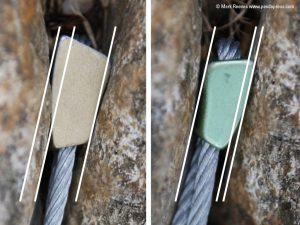 An illustration of how different size wires leads to different amounts of overlap in the same gear placement when rock climbing.
